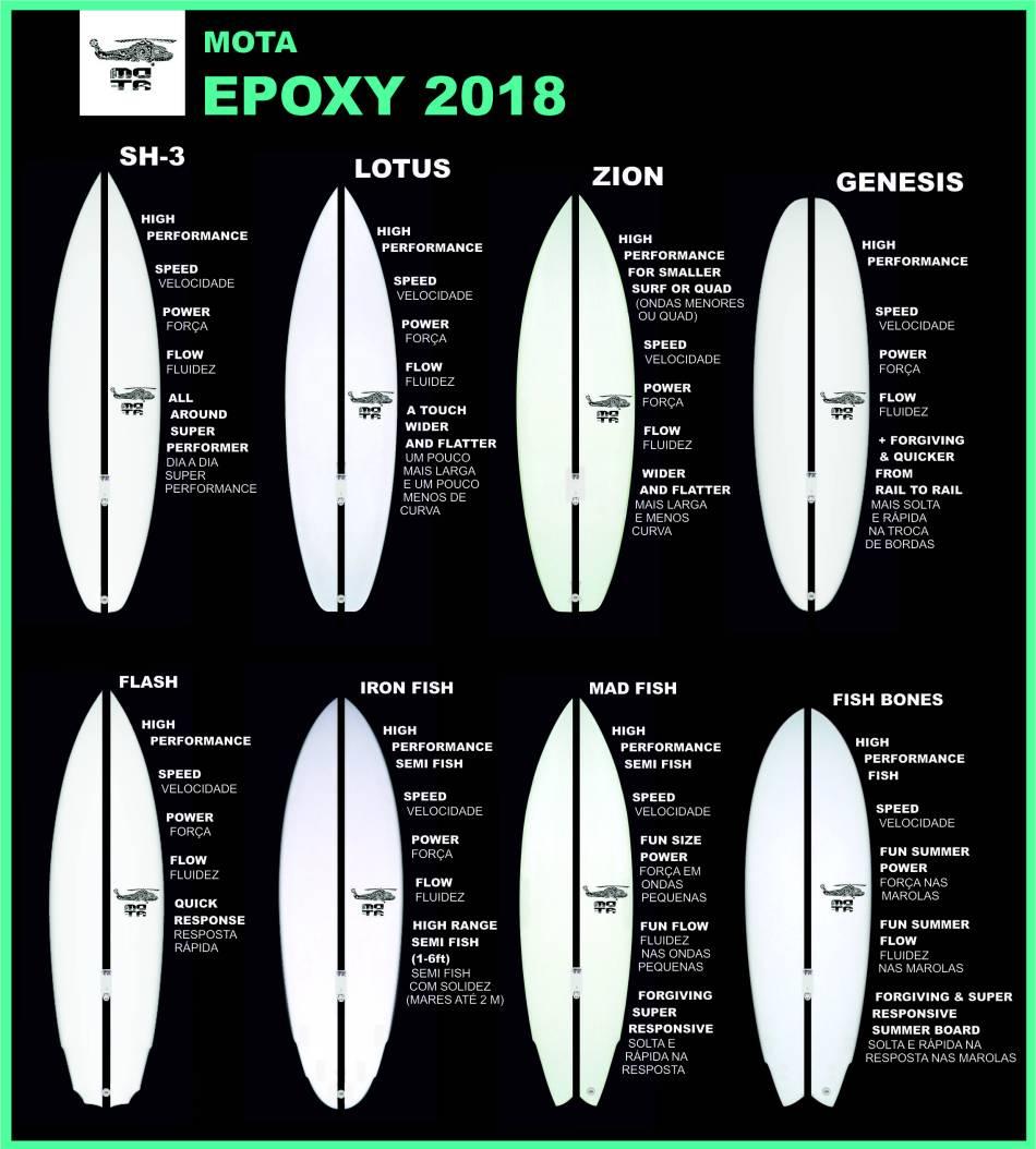 EPOXY MODELS 2018